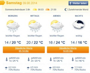 Screenshot www.wetter.com